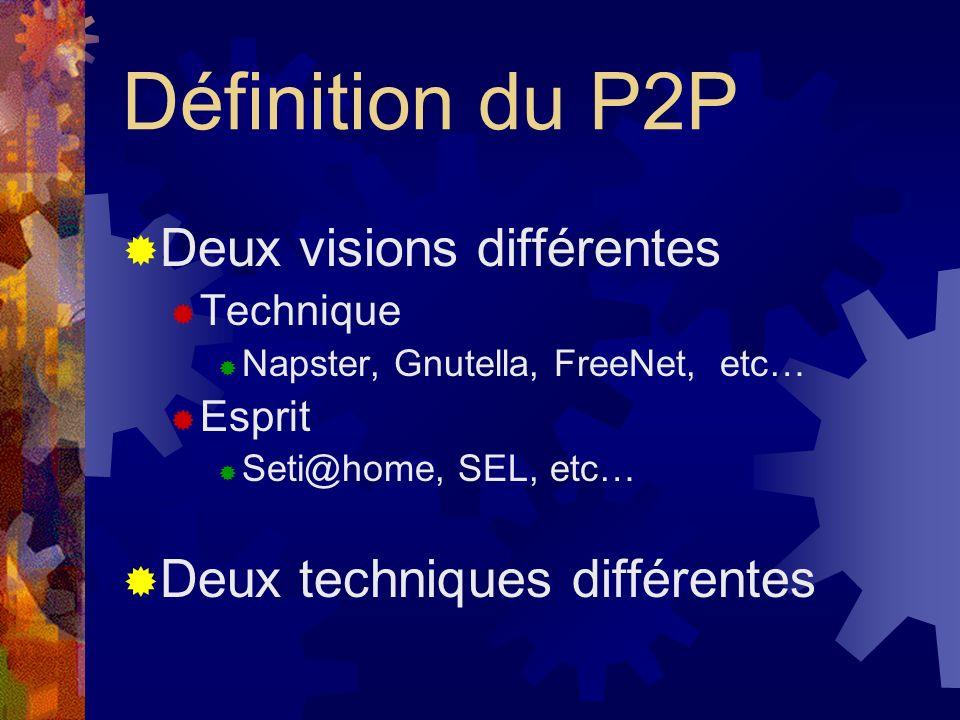 Conclusion P2P nest pas nouveau Plus complet que le mode clients/serveur Bel avenir en perspective FIN