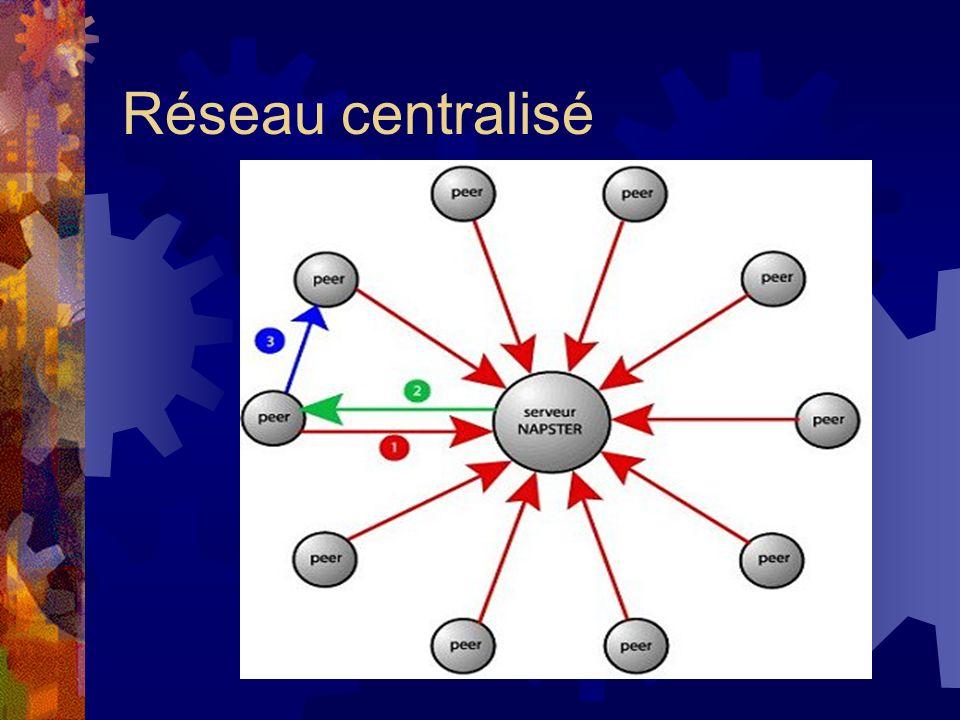 Définition du P2P Deux visions différentes Technique Napster, Gnutella, FreeNet, etc… Esprit Seti@home, SEL, etc… Deux techniques différentes