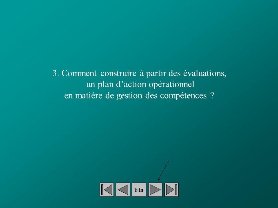 3. Comment construire à partir des évaluations, un plan daction opérationnel en matière de gestion des compétences ? Fin