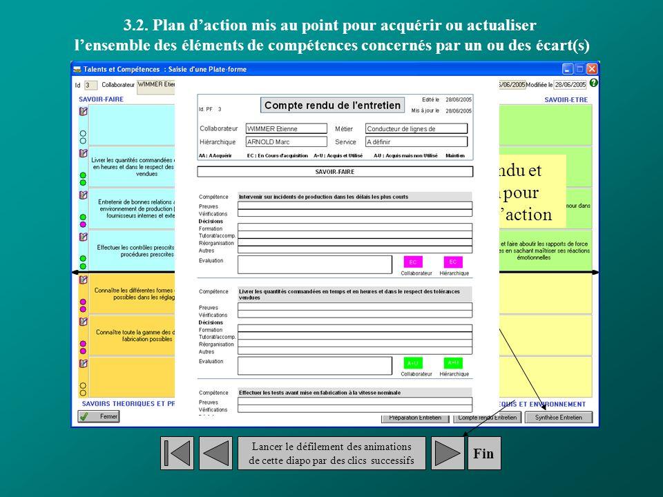 3.2. Plan daction mis au point pour acquérir ou actualiser lensemble des éléments de compétences concernés par un ou des écart(s) Fin Lancer le défile