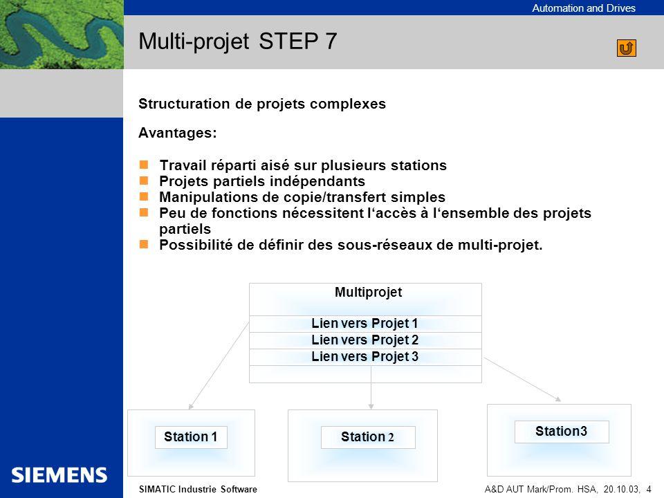 Automation and Drives SIMATIC Industrie SoftwareA&D AUT Mark/Prom. HSA, 20.10.03, 4 Multi-projet STEP 7 Structuration de projets complexes Avantages: