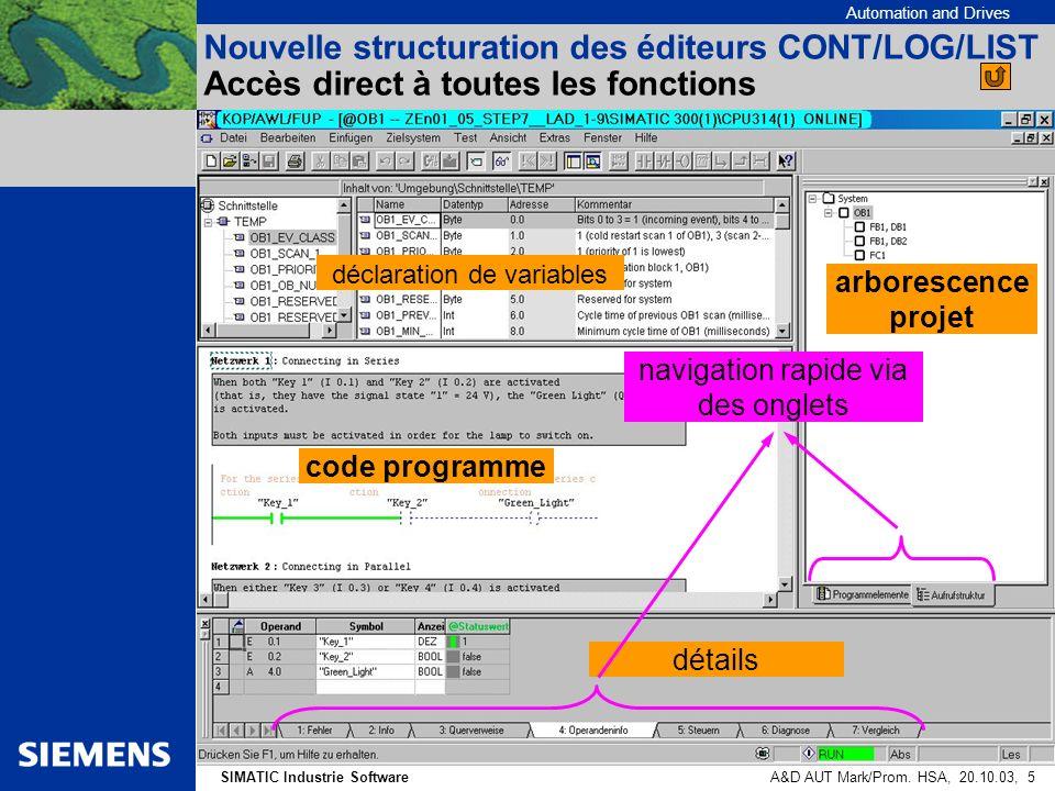 Automation and Drives SIMATIC Industrie SoftwareA&D AUT Mark/Prom. HSA, 20.10.03, 5 code programme déclaration de variables arborescence projet détail