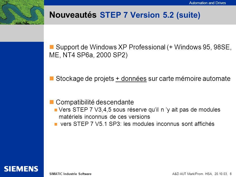 Automation and Drives SIMATIC Industrie SoftwareA&D AUT Mark/Prom. HSA, 20.10.03, 8 Nouveautés STEP 7 Version 5.2 (suite) Support de Windows XP Profes