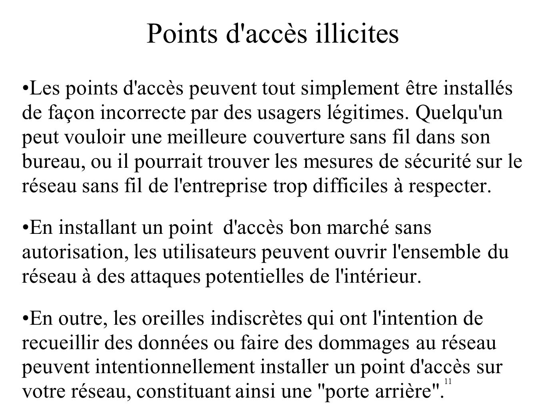 11 Points d'accès illicites Les points d'accès peuvent tout simplement être installés de façon incorrecte par des usagers légitimes. Quelqu'un peut vo