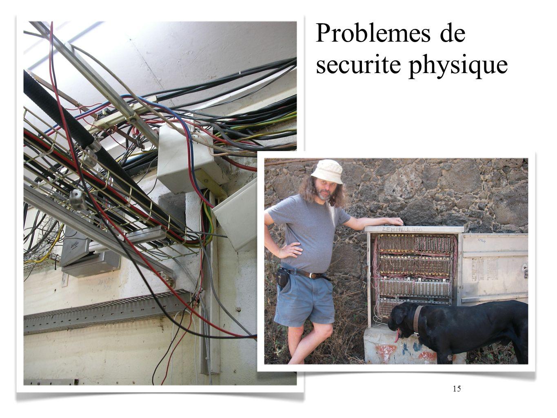 15 Problemes de securite physique