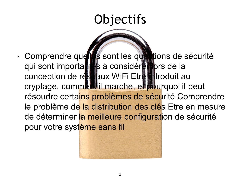 2 Objectifs Comprendre quelles sont les questions de sécurité qui sont importantes à considérer lors de la conception de réseaux WiFi Etre introduit au cryptage, comment il marche, et pourquoi il peut résoudre certains problèmes de sécurité Comprendre le problème de la distribution des clés Etre en mesure de déterminer la meilleure configuration de sécurité pour votre système sans fil