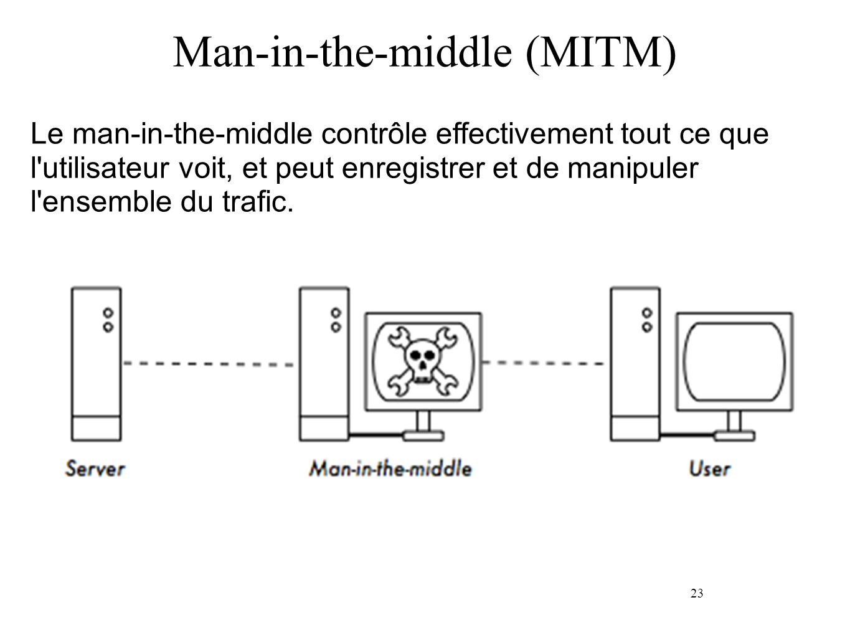 23 Man-in-the-middle (MITM) Le man-in-the-middle contrôle effectivement tout ce que l utilisateur voit, et peut enregistrer et de manipuler l ensemble du trafic.