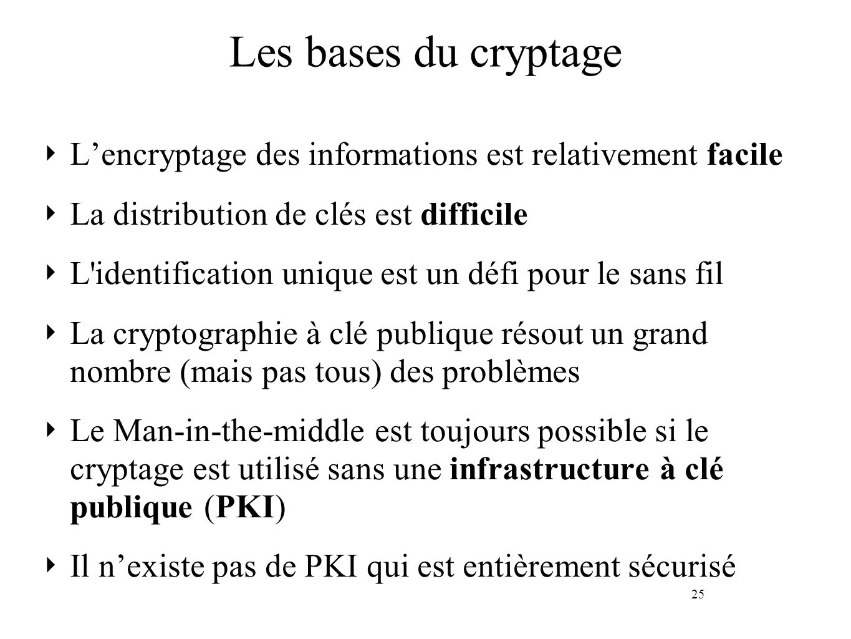 25 Les bases du cryptage Lencryptage des informations est relativement facile La distribution de clés est difficile L identification unique est un défi pour le sans fil La cryptographie à clé publique résout un grand nombre (mais pas tous) des problèmes Le Man-in-the-middle est toujours possible si le cryptage est utilisé sans une infrastructure à clé publique (PKI) Il nexiste pas de PKI qui est entièrement sécurisé