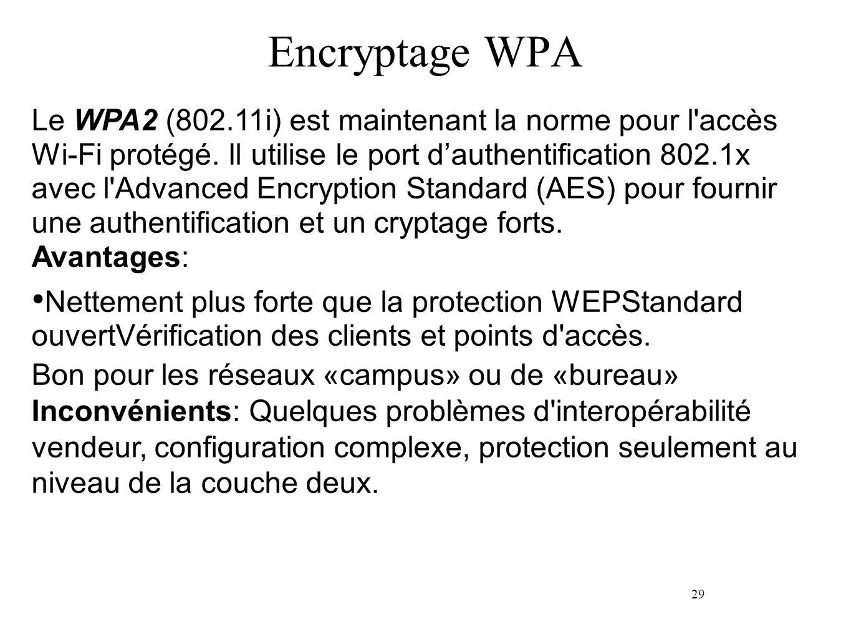 29 Encryptage WPA Le WPA2 (802.11i) est maintenant la norme pour l'accès Wi-Fi protégé. Il utilise le port dauthentification 802.1x avec l'Advanced En