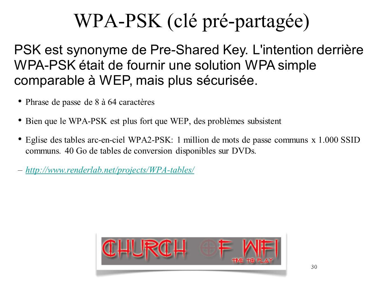 30 WPA-PSK (clé pré-partagée) Phrase de passe de 8 à 64 caractères Bien que le WPA-PSK est plus fort que WEP, des problèmes subsistent Eglise des tables arc-en-ciel WPA2-PSK: 1 million de mots de passe communs x 1.000 SSID communs.