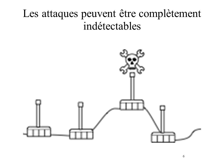6 Les attaques peuvent être complètement indétectables