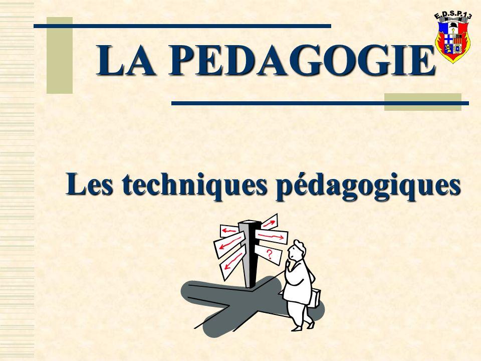 Lexposé interactif Le formateur 3.- En posant des questions, fait développer les idées émises.