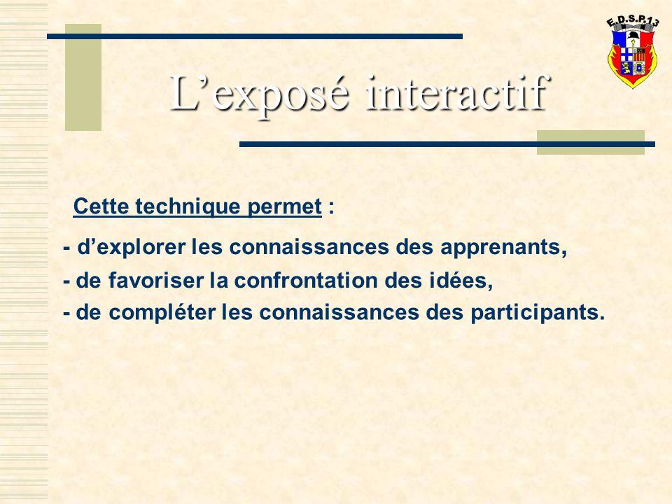 Lexposé interactif Cette technique permet : - dexplorer les connaissances des apprenants, - de favoriser la confrontation des idées, - de compléter les connaissances des participants.