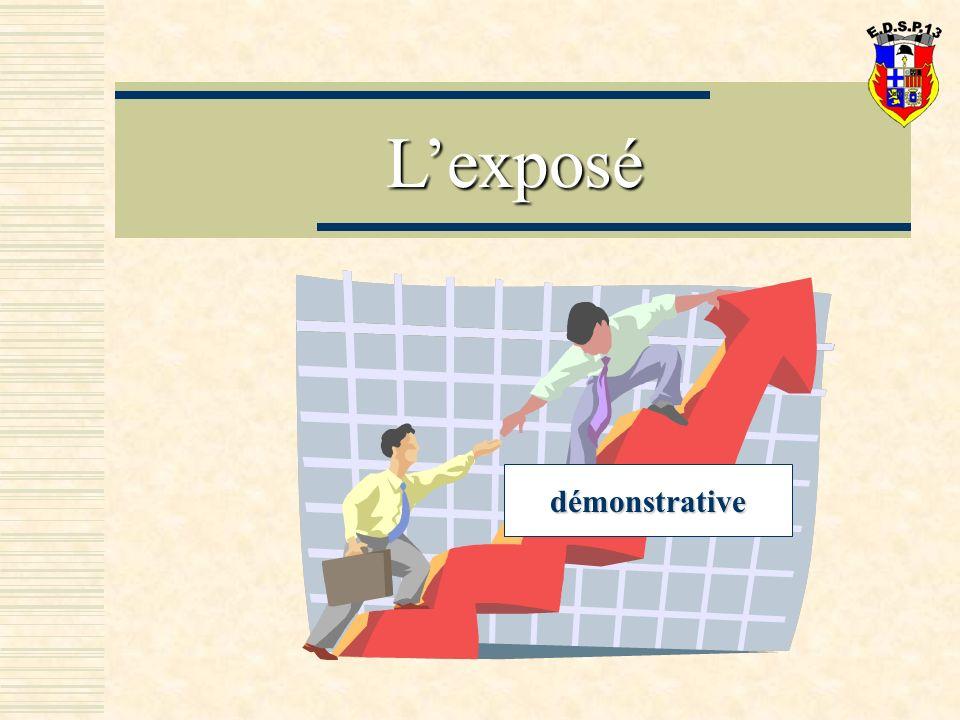 Lexposé interactif Le formateurLe participant 6.- Effectue une synthèse en insistant sur les connaissances essentielles.