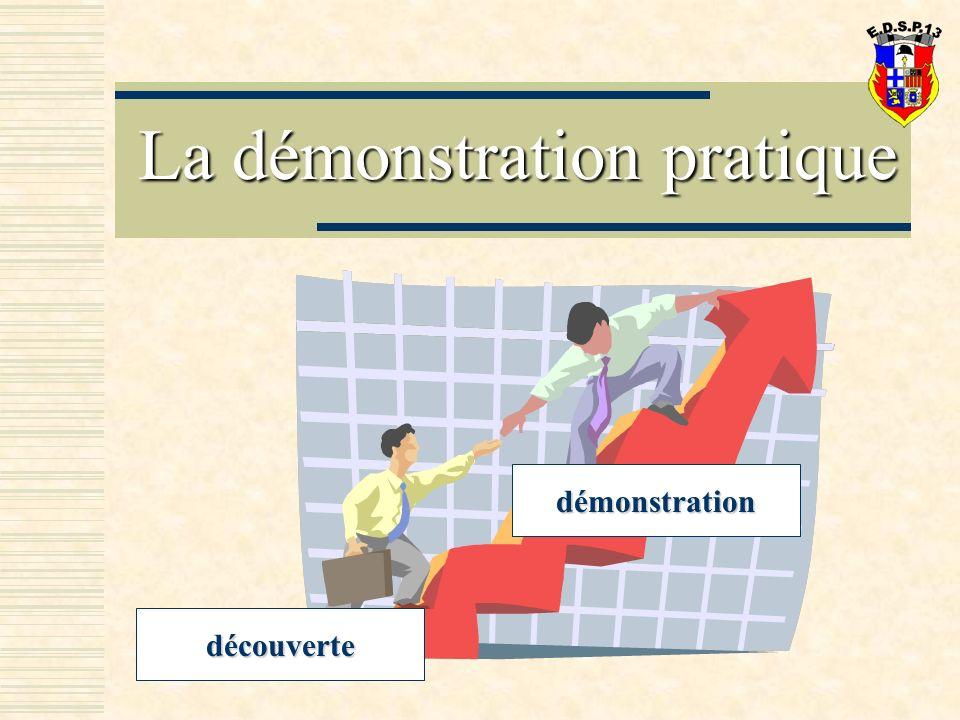 La démonstration pratique découverte démonstration