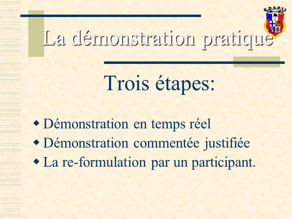 Trois étapes: Démonstration en temps réel Démonstration commentée justifiée La re-formulation par un participant.