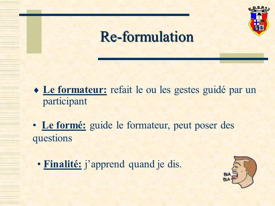 Re-formulation Le formateur: refait le ou les gestes guidé par un participant Finalité: japprend quand je dis.