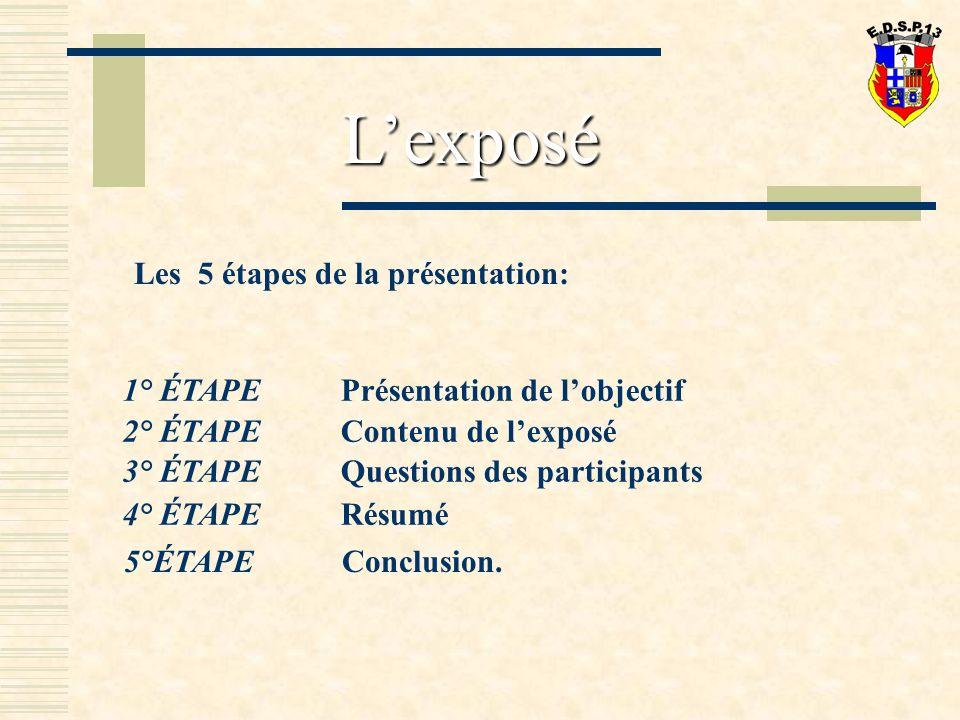 Les 5 étapes de la présentation: 5°ÉTAPE Conclusion.