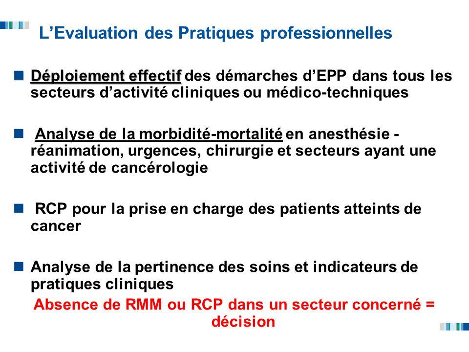 LEvaluation des Pratiques professionnelles Déploiement effectif Déploiement effectif des démarches dEPP dans tous les secteurs dactivité cliniques ou