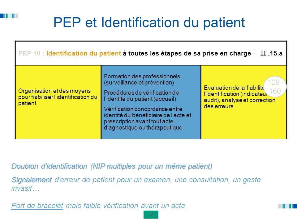 17 PEP et Identification du patient PEP 10 : Identification du patient à toutes les étapes de sa prise en charge – II. 15.a Organisation et des moyens