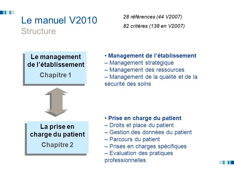 Le management de létablissement Chapitre 1 Le management de létablissement Chapitre 1 Le manuel V2010 Structure La prise en charge du patient Chapitre