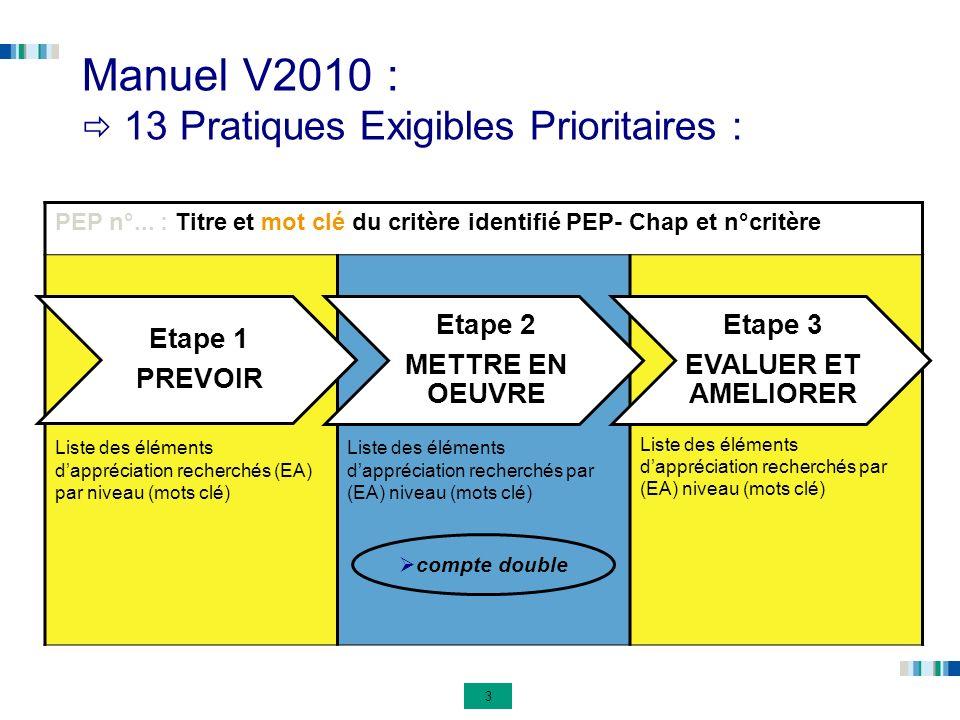 3 Manuel V2010 : 13 Pratiques Exigibles Prioritaires : PEP n°... : Titre et mot clé du critère identifié PEP- Chap et n°critère Liste des éléments dap