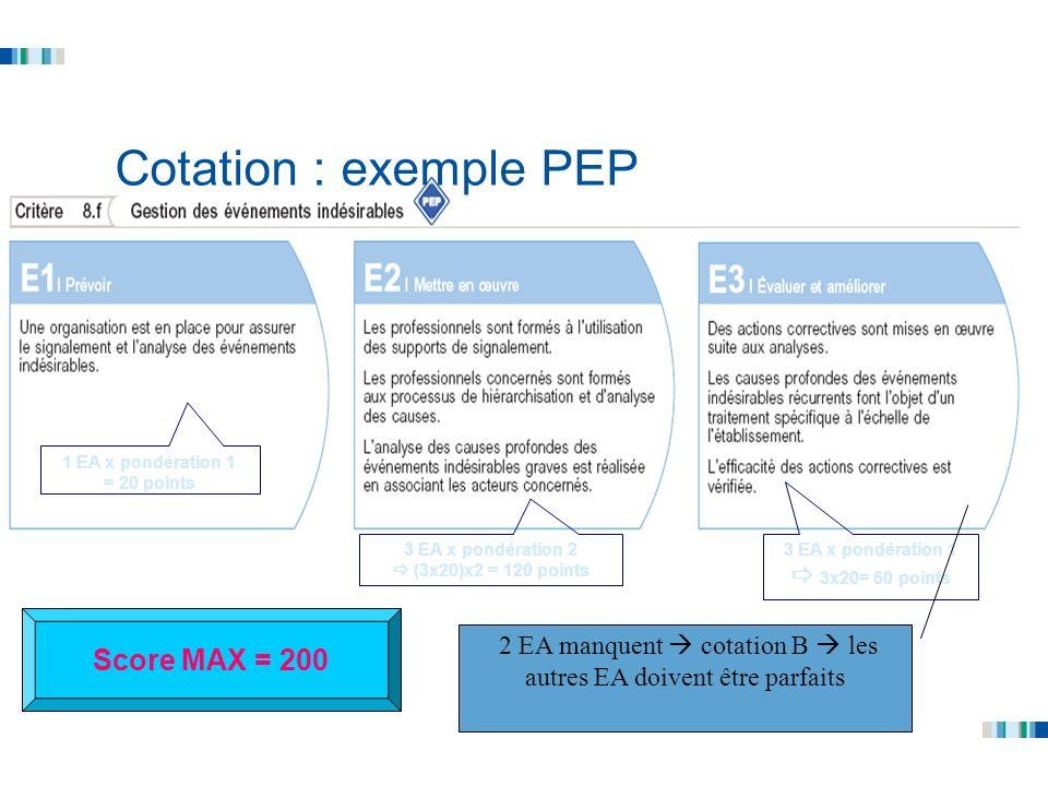 Cotation : exemple PEP 1 EA x pondération 1 = 20 points 3 EA x pondération 2 (3x20)x2 = 120 points 3 EA x pondération 1 3x20= 60 points Score MAX = 200 2 EA manquent cotation B les autres EA doivent être parfaits