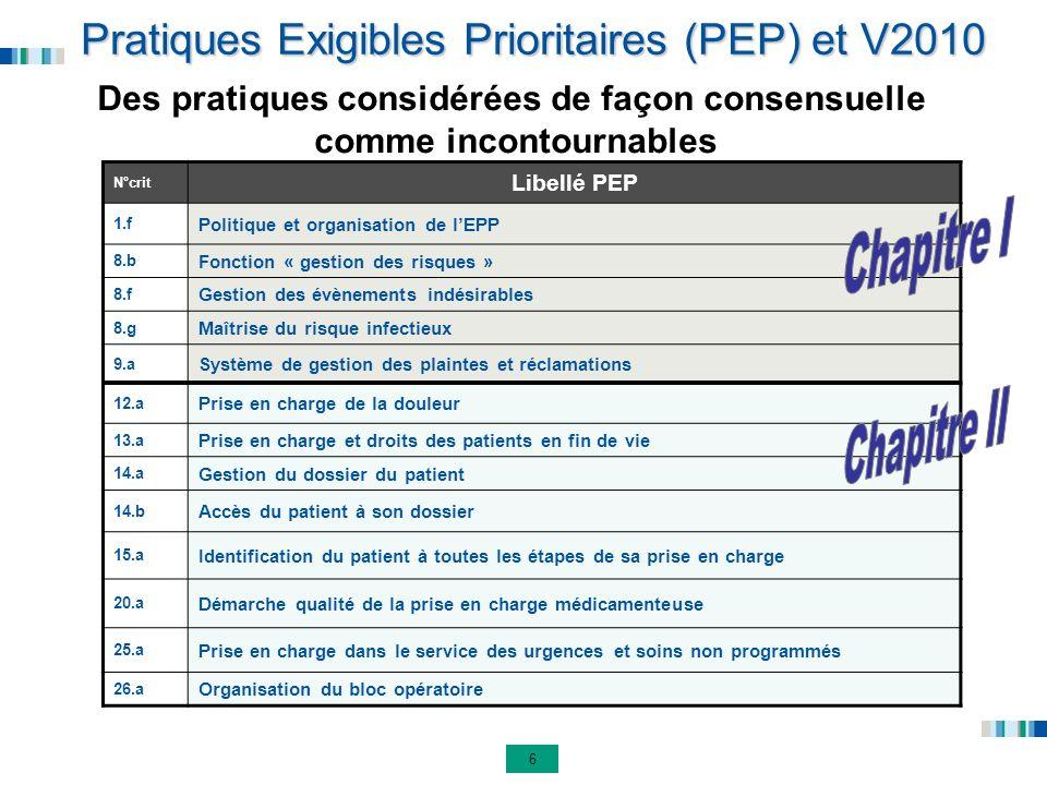 6 Pratiques Exigibles Prioritaires (PEP) et V2010 N°crit Libellé PEP 1.f Politique et organisation de lEPP 8.b Fonction « gestion des risques » 8.f Ge
