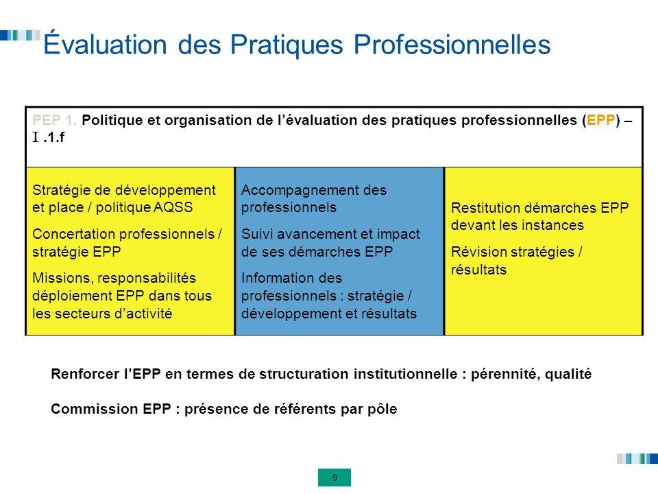 9 Évaluation des Pratiques Professionnelles PEP 1. Politique et organisation de lévaluation des pratiques professionnelles (EPP) – I.1.f Stratégie de