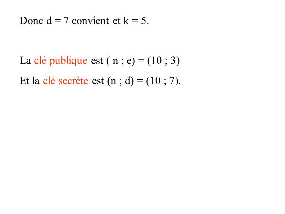 Donc d = 7 convient et k = 5. La clé publique est ( n ; e) = (10 ; 3) Et la clé secrète est (n ; d) = (10 ; 7).
