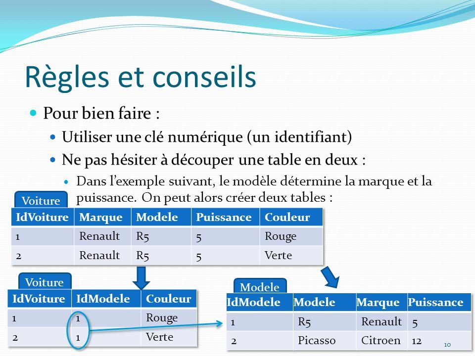Règles et conseils Pour bien faire : Utiliser une clé numérique (un identifiant) Ne pas hésiter à découper une table en deux : Dans lexemple suivant, le modèle détermine la marque et la puissance.