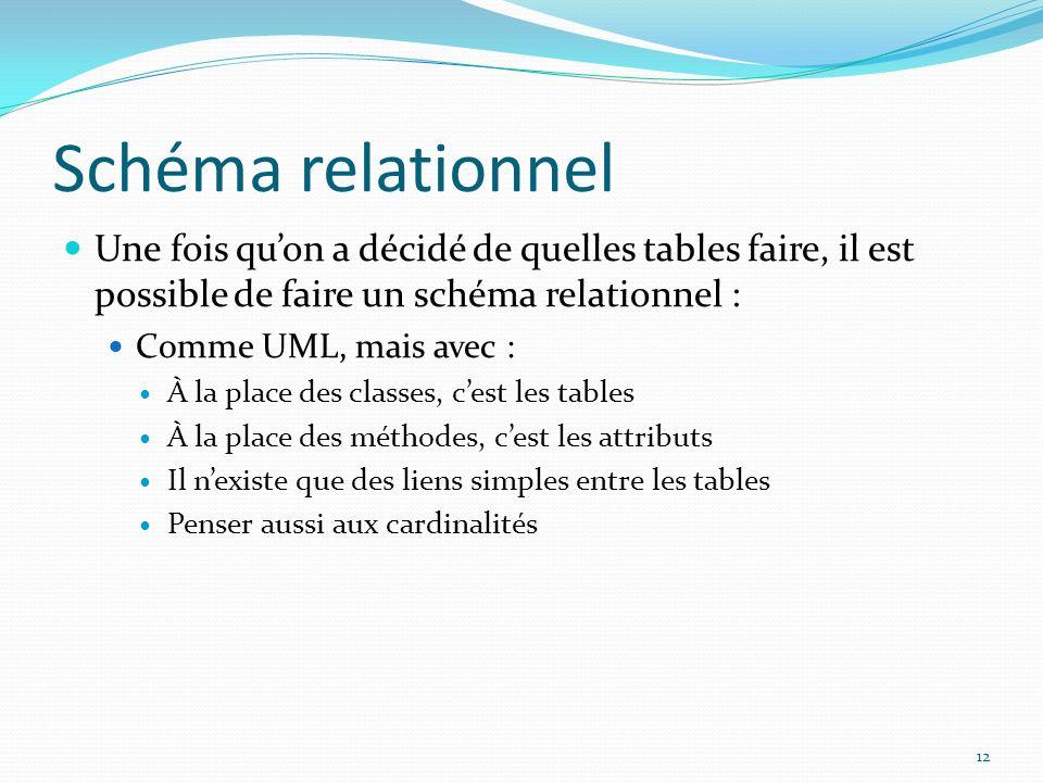 Schéma relationnel Une fois quon a décidé de quelles tables faire, il est possible de faire un schéma relationnel : Comme UML, mais avec : À la place des classes, cest les tables À la place des méthodes, cest les attributs Il nexiste que des liens simples entre les tables Penser aussi aux cardinalités 12