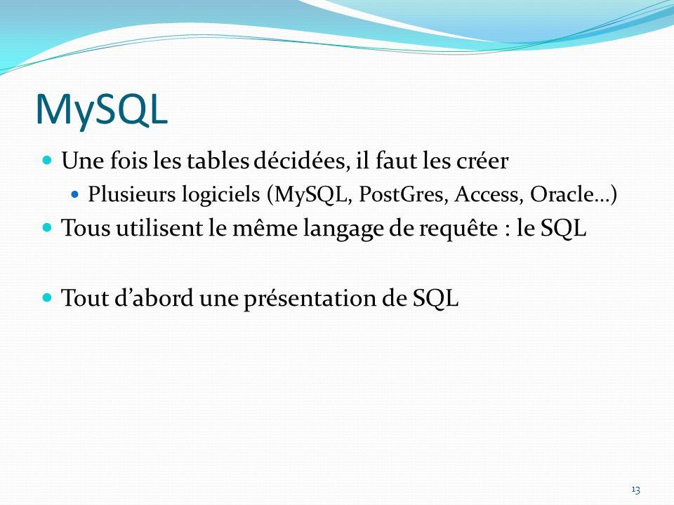 MySQL Une fois les tables décidées, il faut les créer Plusieurs logiciels (MySQL, PostGres, Access, Oracle…) Tous utilisent le même langage de requête : le SQL Tout dabord une présentation de SQL 13