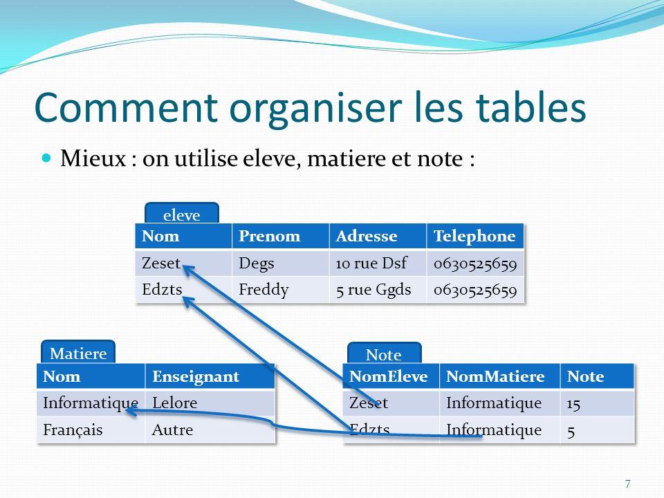 Note eleve Matiere Comment organiser les tables Mieux : on utilise eleve, matiere et note : 7