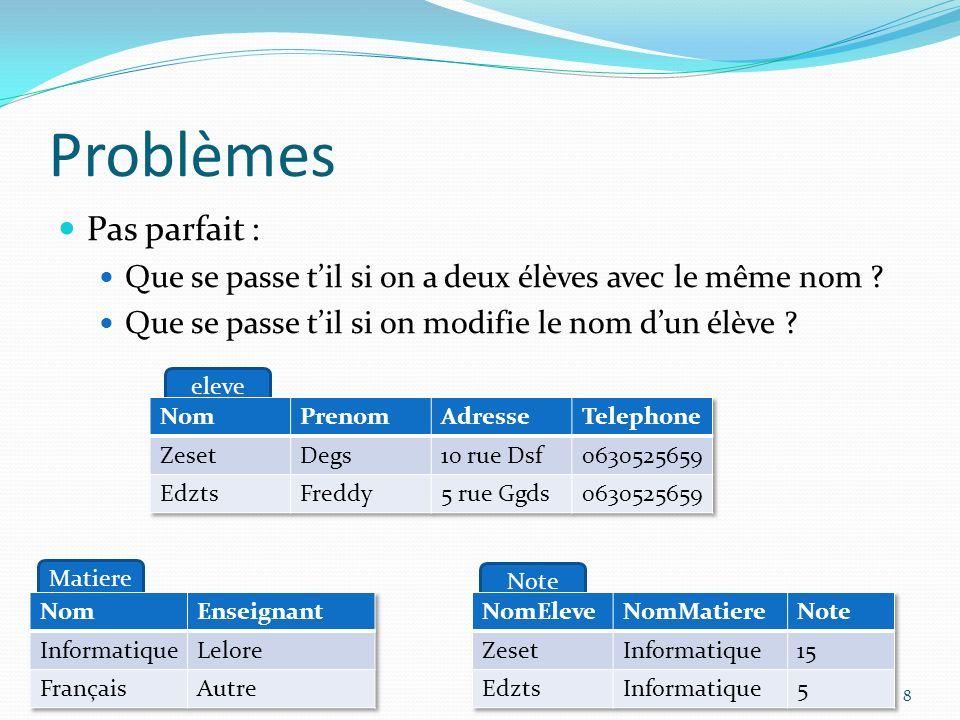 Note eleve Matiere Problèmes Pas parfait : Que se passe til si on a deux élèves avec le même nom .