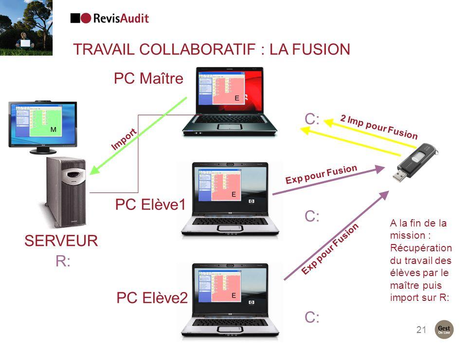 21 PC Maître C: SERVEUR R: PC Elève1 PC Elève2 C: A la fin de la mission : Récupération du travail des élèves par le maître puis import sur R: Import Exp pour Fusion 2 Imp pour Fusion TRAVAIL COLLABORATIF : LA FUSION