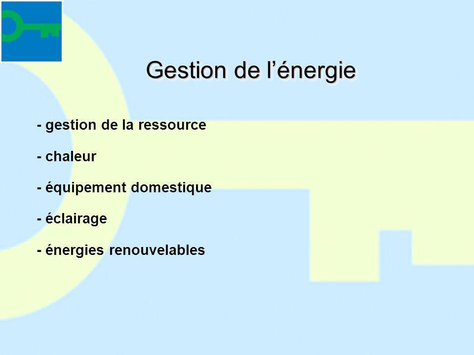 Gestion de lénergie - gestion de la ressource - chaleur - équipement domestique - éclairage - énergies renouvelables