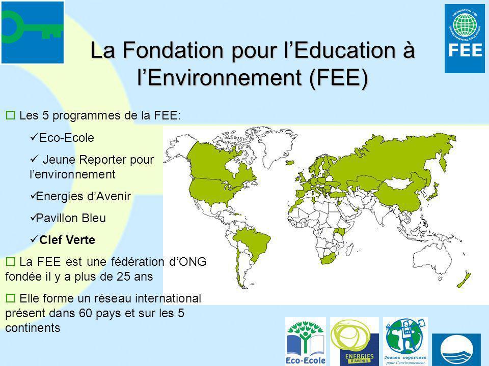 La Fondation pour lEducation à lEnvironnement (FEE) Les 5 programmes de la FEE: Eco-Ecole Jeune Reporter pour lenvironnement Energies dAvenir Pavillon