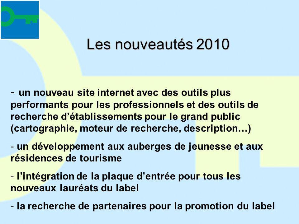 Les nouveautés 2010 - un nouveau site internet avec des outils plus performants pour les professionnels et des outils de recherche détablissements pou