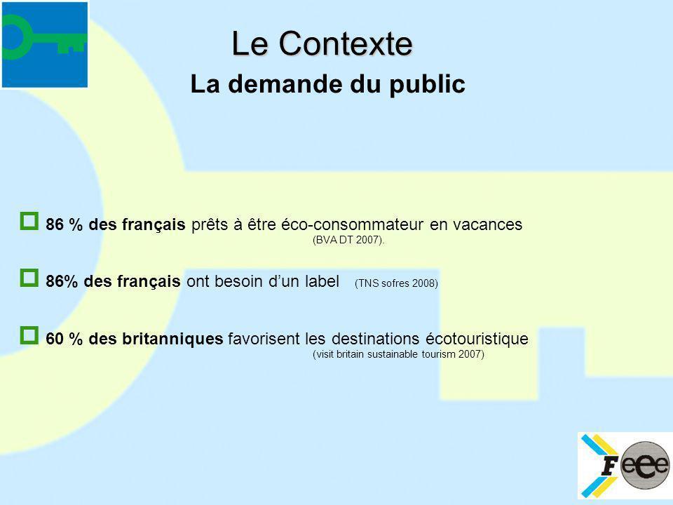 86 % des français prêts à être éco-consommateur en vacances (BVA DT 2007). 86% des français ont besoin dun label (TNS sofres 2008) 60 % des britanniqu