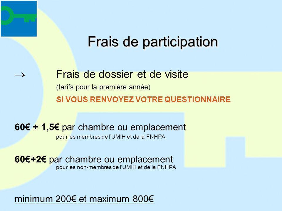 Frais de dossier et de visite (tarifs pour la première année) SI VOUS RENVOYEZ VOTRE QUESTIONNAIRE 60 + 1,5 par chambre ou emplacement pour les membre