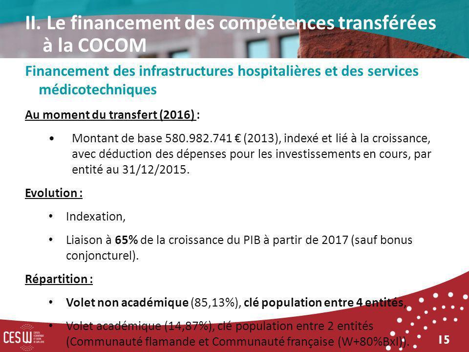 15 Financement des infrastructures hospitalières et des services médicotechniques Au moment du transfert (2016) : Montant de base 580.982.741 (2013), indexé et lié à la croissance, avec déduction des dépenses pour les investissements en cours, par entité au 31/12/2015.