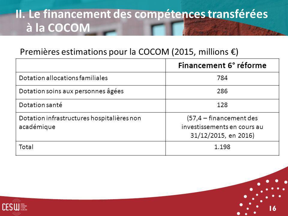16 Financement 6° réforme Dotation allocations familiales784 Dotation soins aux personnes âgées286 Dotation santé128 Dotation infrastructures hospitalières non académique (57,4 – financement des investissements en cours au 31/12/2015, en 2016) Total1.198 Premières estimations pour la COCOM (2015, millions ) II.