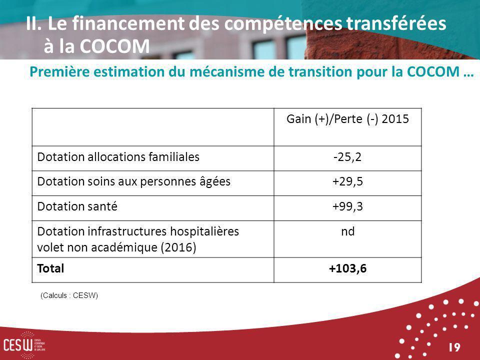 19 Première estimation du mécanisme de transition pour la COCOM … Gain (+)/Perte (-) 2015 Dotation allocations familiales-25,2 Dotation soins aux pers