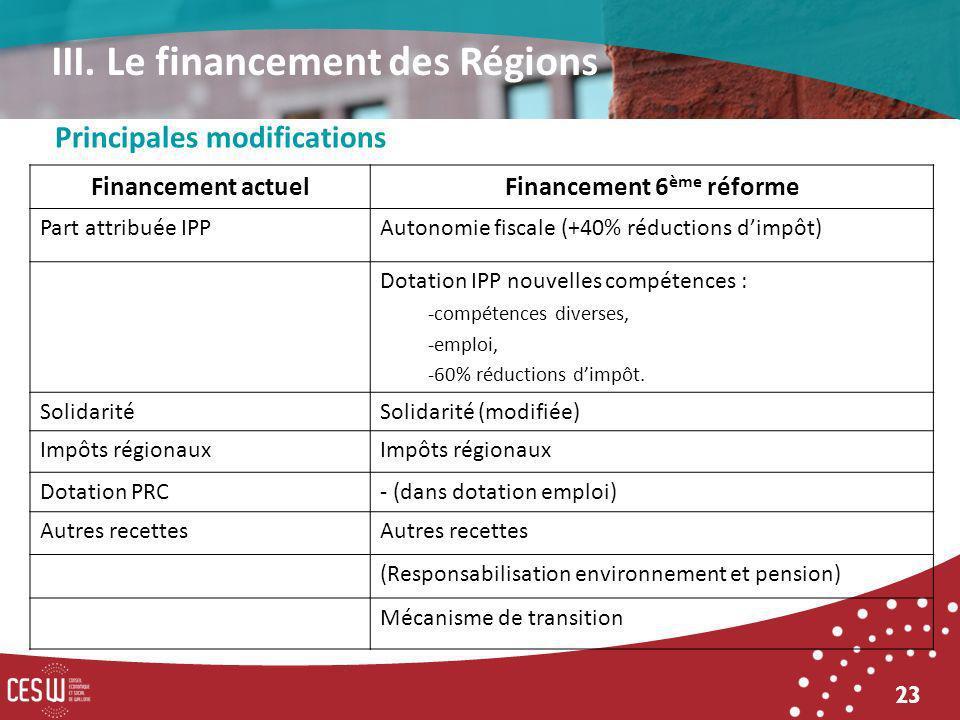 23 Financement actuelFinancement 6 ème réforme Part attribuée IPPAutonomie fiscale (+40% réductions dimpôt) Dotation IPP nouvelles compétences : -compétences diverses, -emploi, -60% réductions dimpôt.