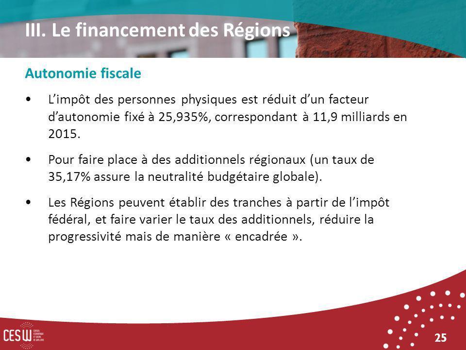 25 Autonomie fiscale Limpôt des personnes physiques est réduit dun facteur dautonomie fixé à 25,935%, correspondant à 11,9 milliards en 2015. Pour fai