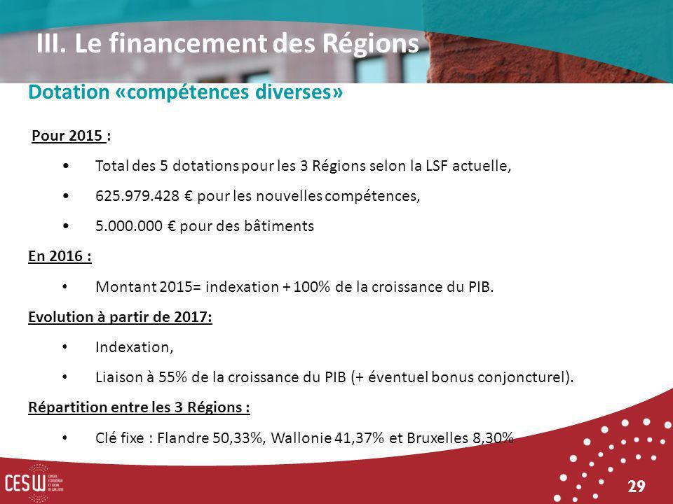 29 Dotation «compétences diverses» Pour 2015 : Total des 5 dotations pour les 3 Régions selon la LSF actuelle, 625.979.428 pour les nouvelles compétences, 5.000.000 pour des bâtiments En 2016 : Montant 2015= indexation + 100% de la croissance du PIB.