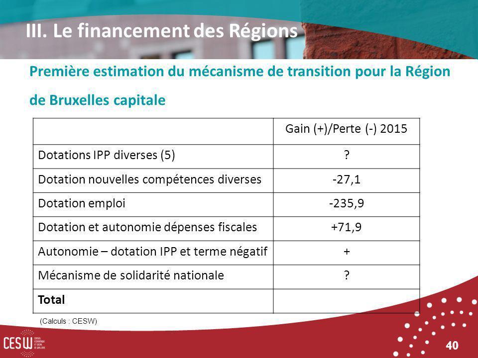 40 Première estimation du mécanisme de transition pour la Région de Bruxelles capitale Gain (+)/Perte (-) 2015 Dotations IPP diverses (5).