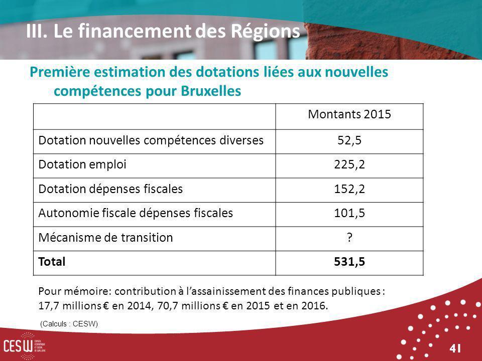 41 Première estimation des dotations liées aux nouvelles compétences pour Bruxelles Montants 2015 Dotation nouvelles compétences diverses52,5 Dotation emploi225,2 Dotation dépenses fiscales152,2 Autonomie fiscale dépenses fiscales101,5 Mécanisme de transition.