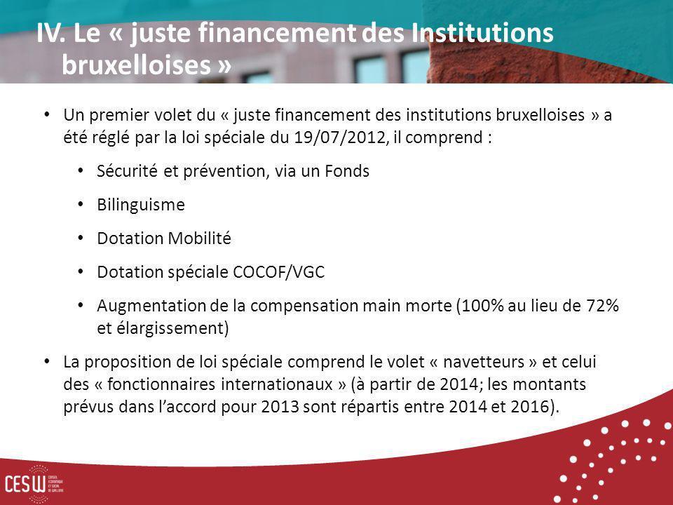Un premier volet du « juste financement des institutions bruxelloises » a été réglé par la loi spéciale du 19/07/2012, il comprend : Sécurité et préve